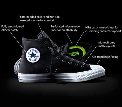 converse chuck ii infographic whats new men's black and white high top